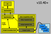 v10.40 Auto Completion Unit