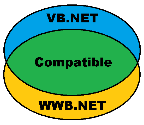 VB.NET Compatibility