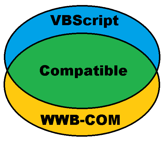 VBS Compatibility